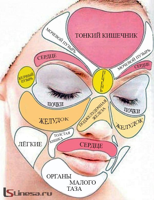 Крем матирующий для лица для проблемной и жирной кожи